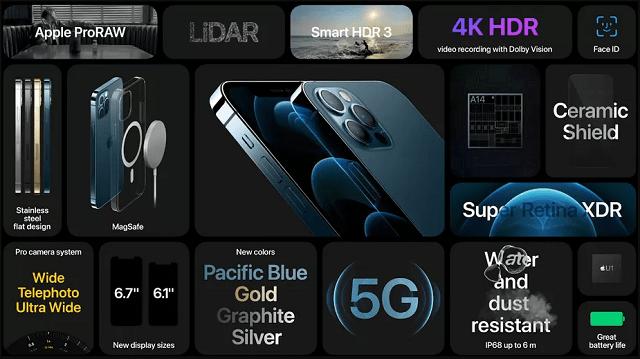 Carecterísticas iPhone 12 Pro Max