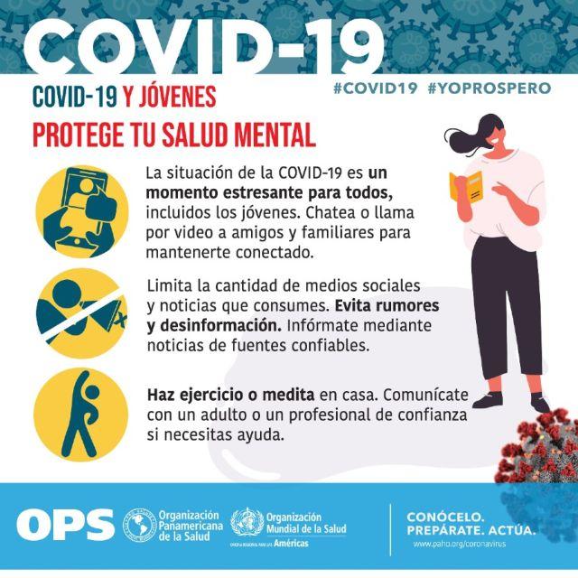 Covid-19 desarrolla problemas mentales
