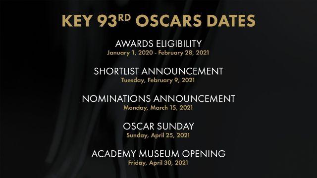 Los Oscar de 2021 se harán en abril