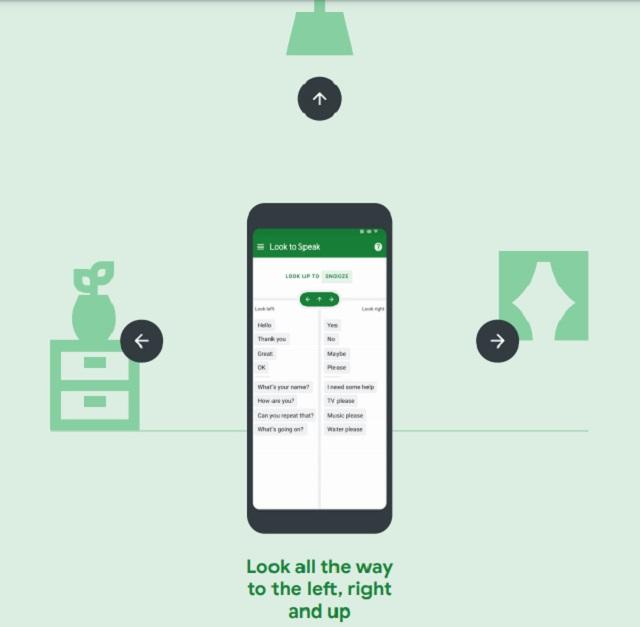 Google lanza app para comunicarse con la mirada