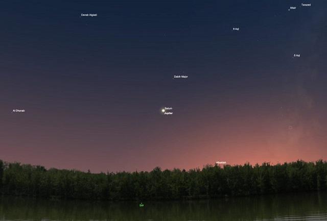 Júpiter y Saturno alineados