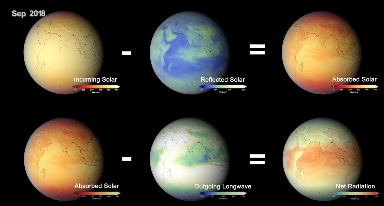 NASA desequilibrio energético Tierra humanos