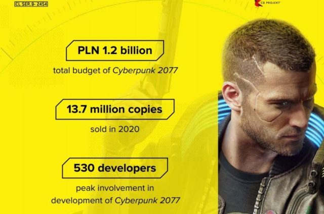 Cyberpunk devoluciones