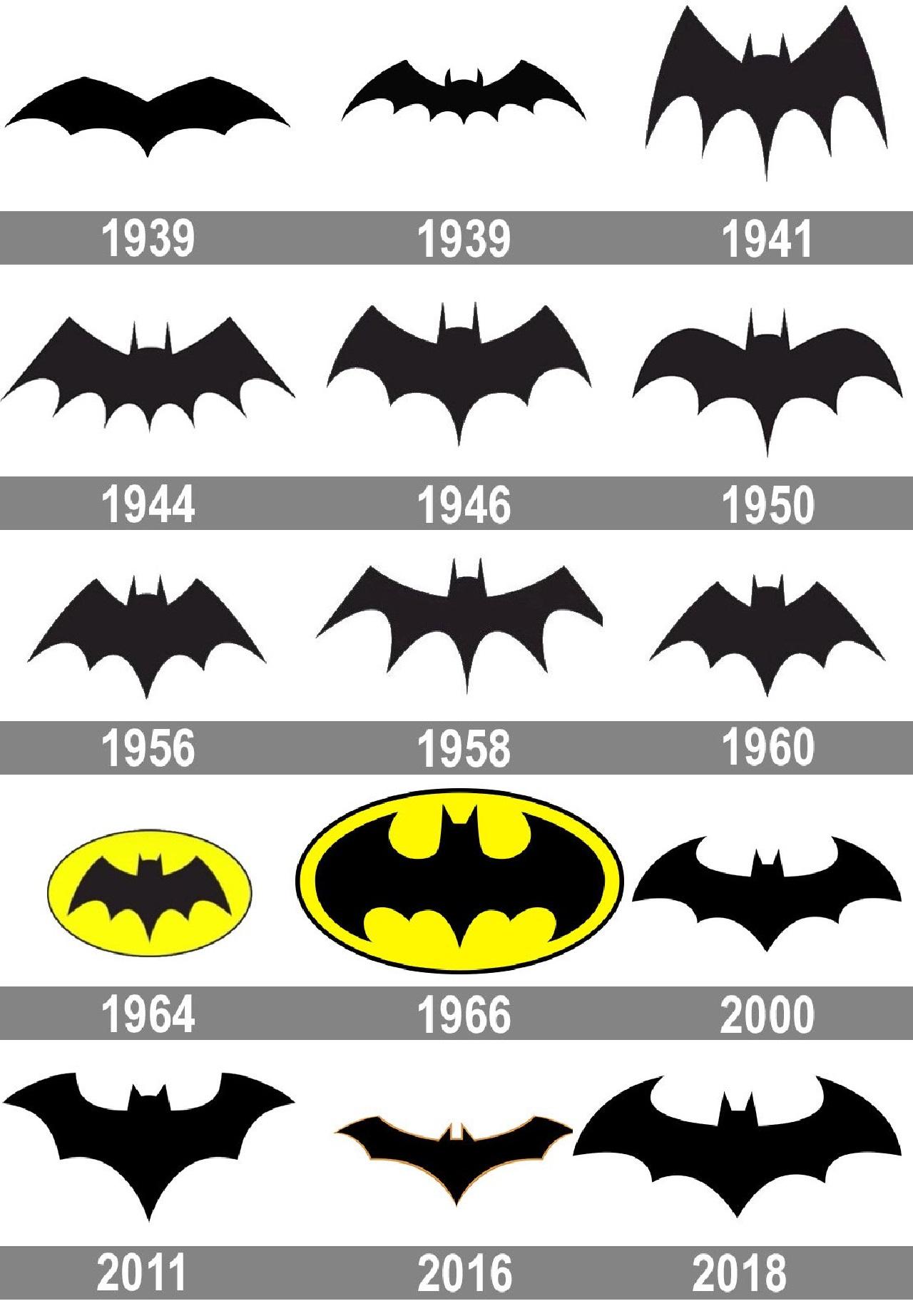 batman logo historia retrospectiva origen