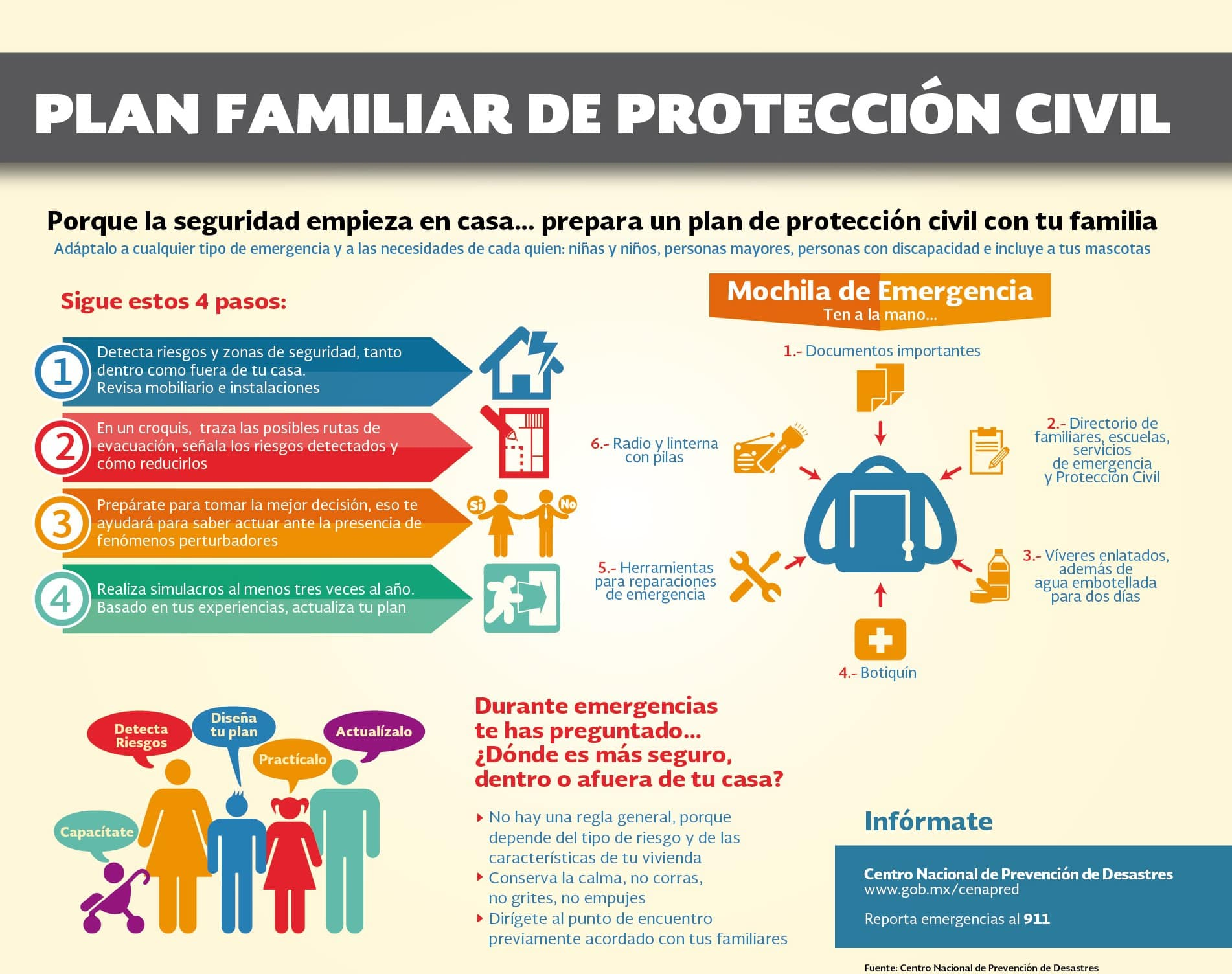 plan contra sismos gobierno mexico plan