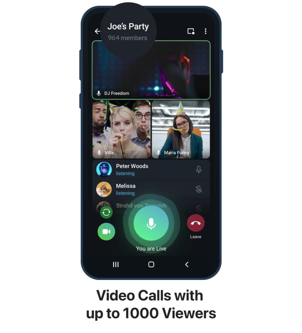 Telegram web app streaming videollamada compartir