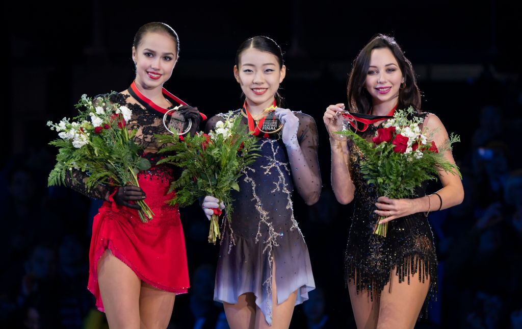 ISU Junior & Senior Grand Prix of Figure Skating Final