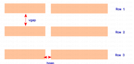 Horizontal and Vertical gap of components in Flow Layout.