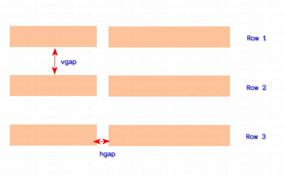 Horizontal and Vertical gap of components in FlowLayout.