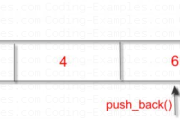 Adding List elements through push_back