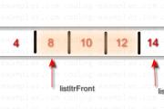Erasing range of element from C++ List