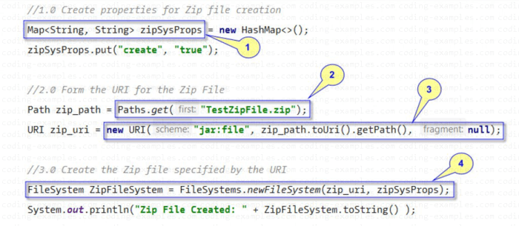 Creating an Empty Zip file in Java
