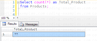 SQL Aggregate Function Example