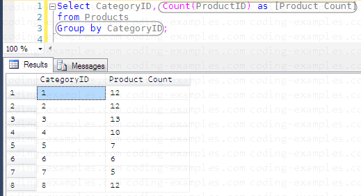 SQL Aggregate With Group By Clause