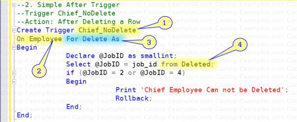 TSQL - DML Trigger After Delete