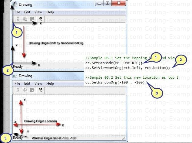 MFC View-Port Origin and Window Origin