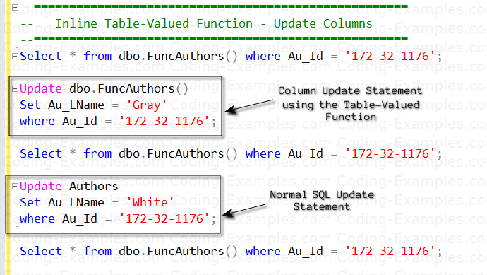 Update Table via In-Line table valued function