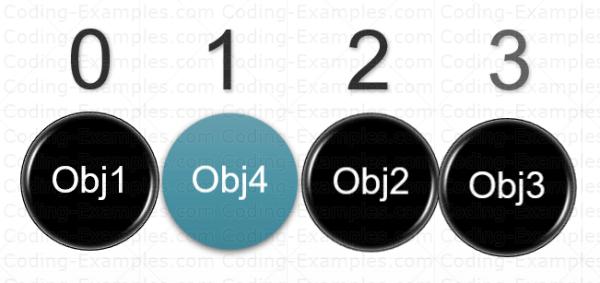 After Adding Obj4 the Index numbers Adjusted