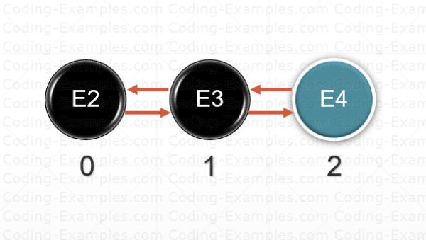 Removing Element From LinkedList Queue