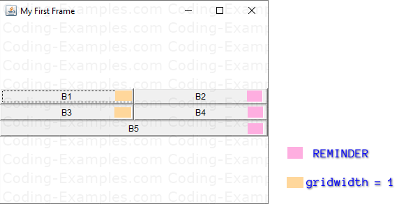 GridBagConstraint GridWidth.Reminder Behavior