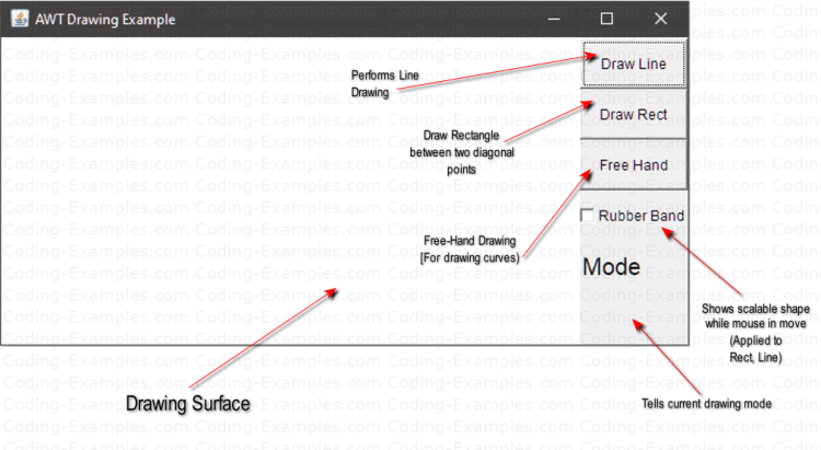 Java AWT Graphics Example