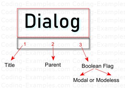 AWT Dialog Constructor