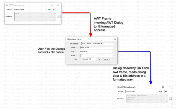 About the AWT Dialog Example