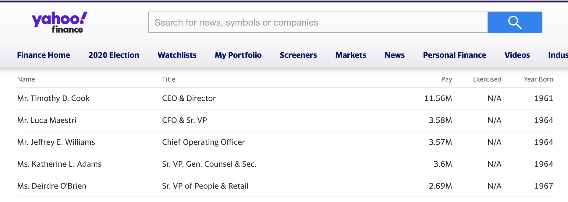 Extracting Financials from Yahoo