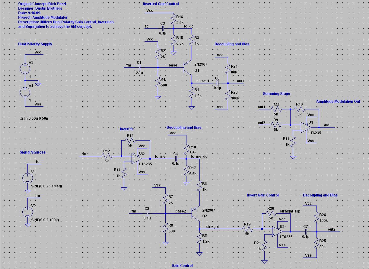 hight resolution of am modulator