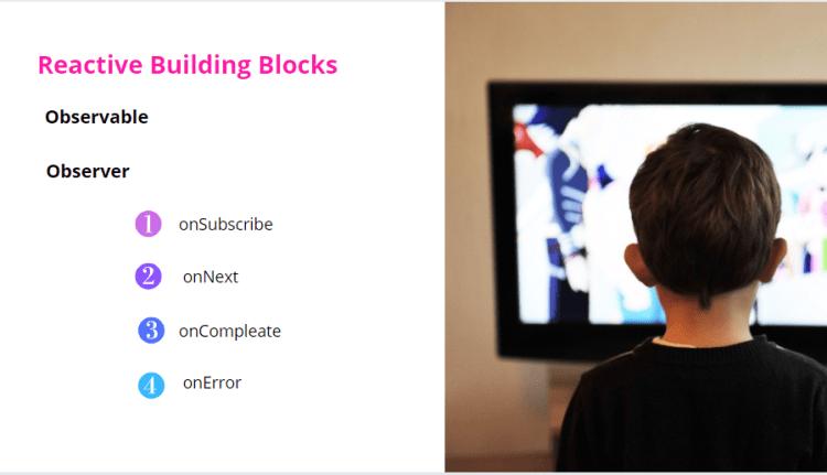 reactive_building_blocks.png