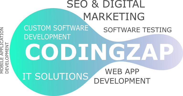 software development company- Codingzap