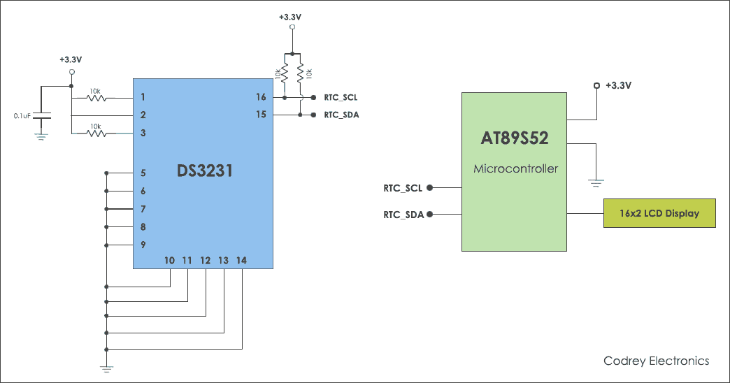 Interfacing RTC DS3231 With 8051 Microcontroller