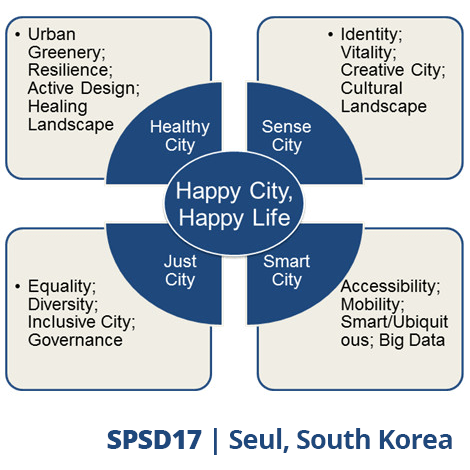 International Community of Spatial Planning and Sustainable Development