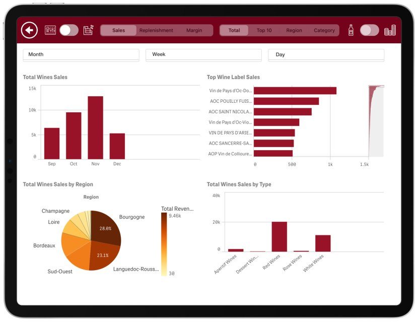 Wine List Inventory Smart Management