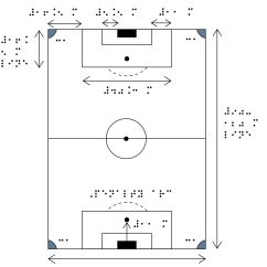 Diagram Of Football Ground With Measurements Carter Talon 150cc Wiring Coetg Browse