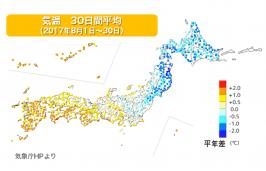 沖縄8月気温