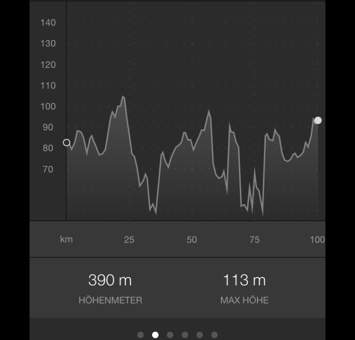 Strava Screenshot Neu 5