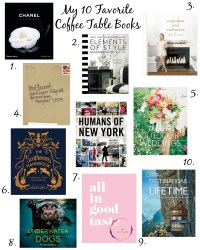 My 10 Favorite Coffee Table Books | Coffee Beans and Bobby ...