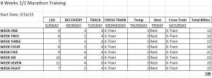 half schedule