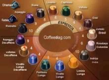 Acheter des capsules nespresso pas cher