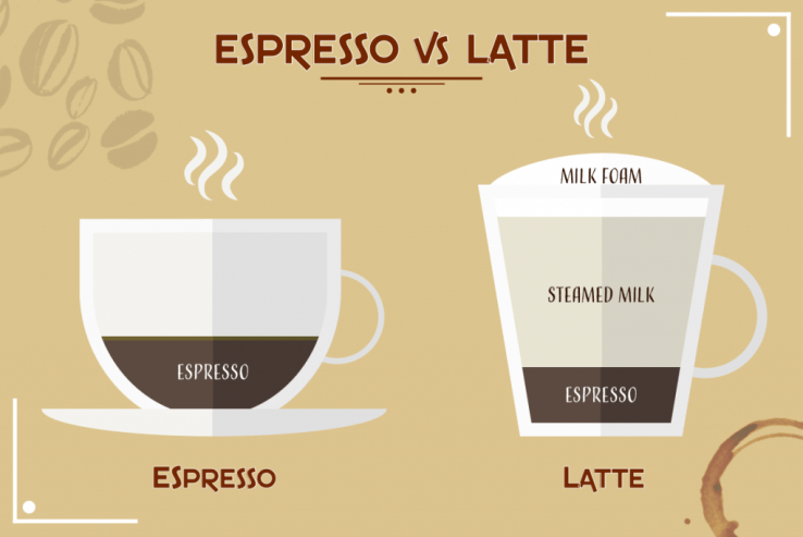 espresso machine vs latte coffee machine