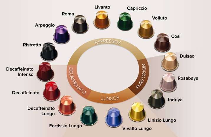 Nespresso capsule flavors variant