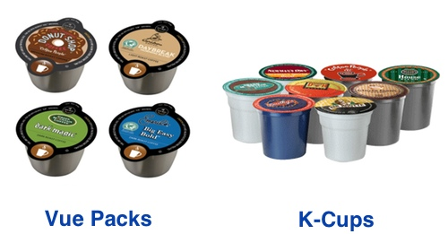 Vue packs vs K Cups