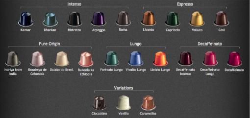 Nespresso:一個成功創新的咖啡品牌