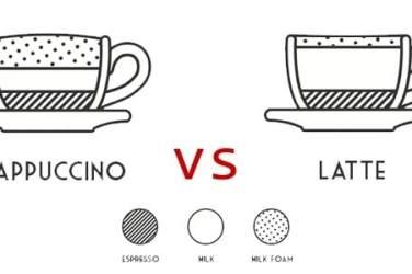 Cappuccino vs café latte, quelles sont les différences ?