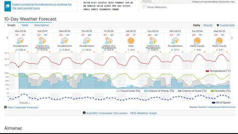 Alvin, TX (77511) Forecast  Weather Underground - Mozilla Firefox 051616 104325 AM