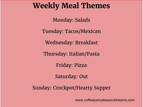 Establishing Weekly Dinner Themes #mealplanning #familymeals #dinnerthemes