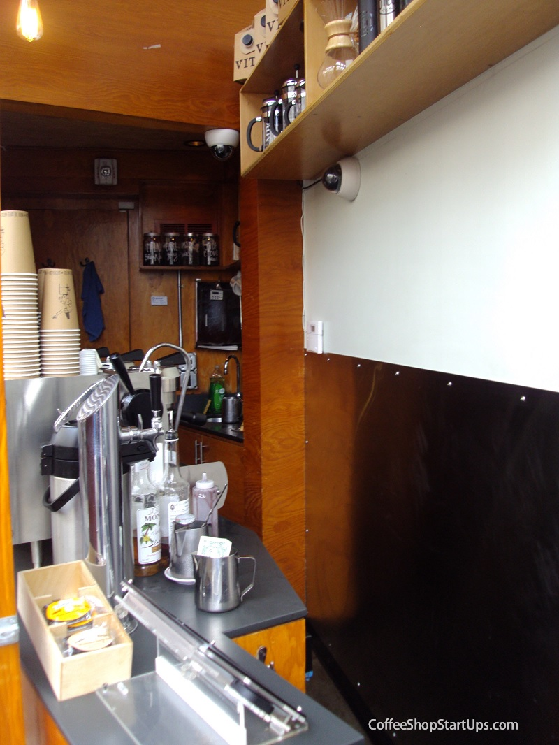 Finding the space to start and open a coffee shop coffee for Coffee business