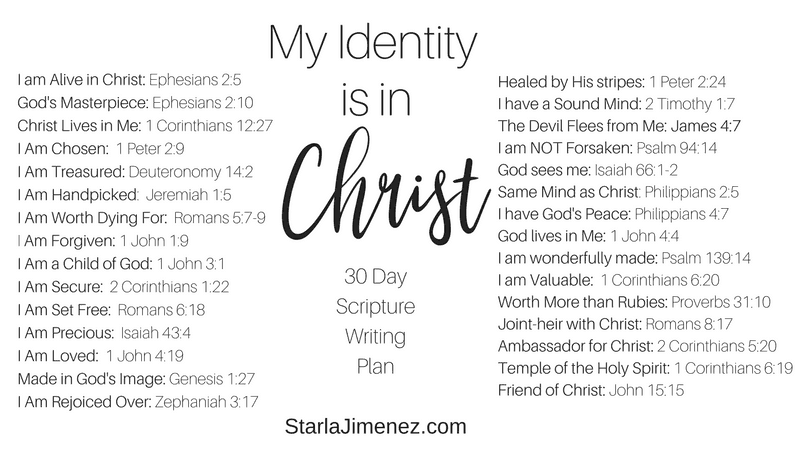 Bible Verses on My Identity in Christ