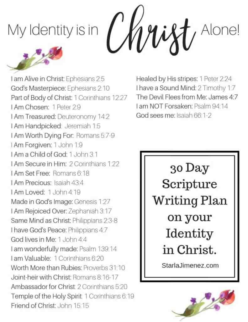 Identity in Christ Bible Verses. Identity in Christ bible study.